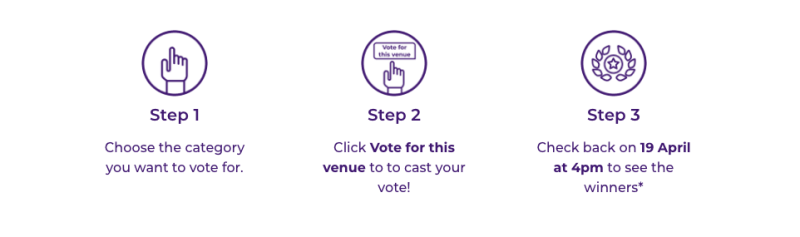 How to vote for venuerific choice awards