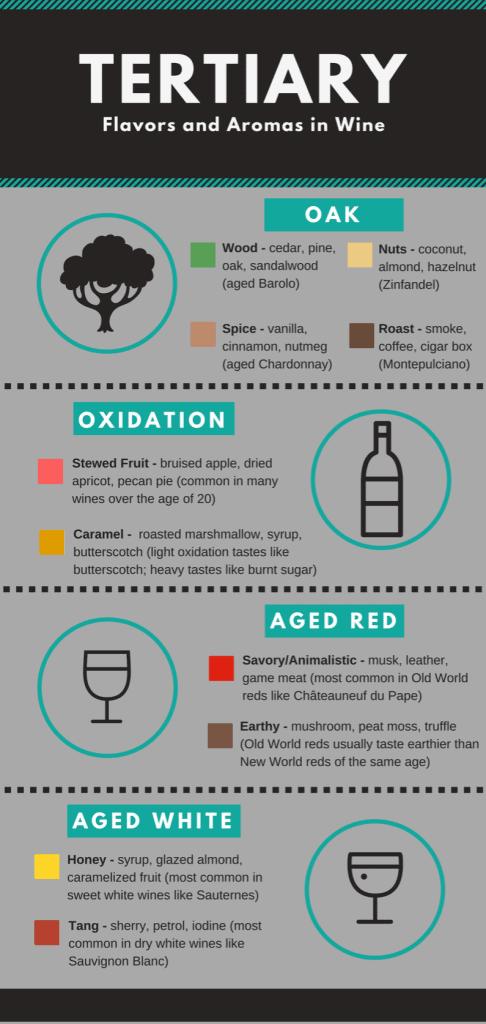 How to Taste Fine Wine