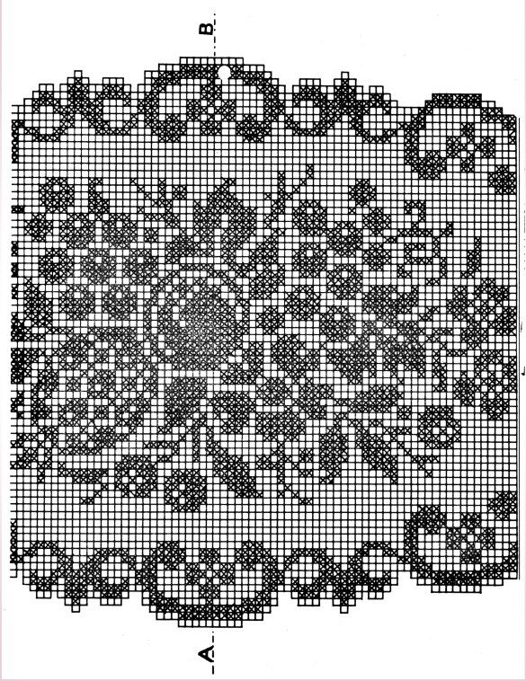 Free Vintage Fruit Crochet Centerpiece