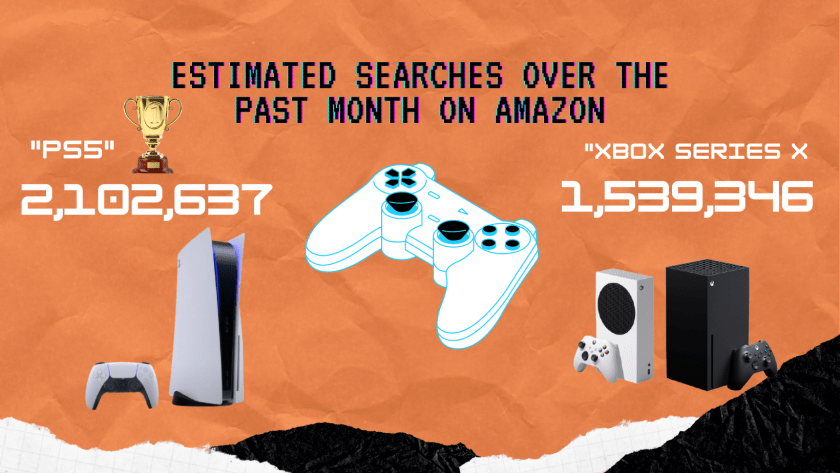 Sony PS5 searches vs. XBOX Series X searches | amazon 2020 year in review