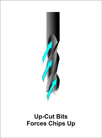 Up cut bit