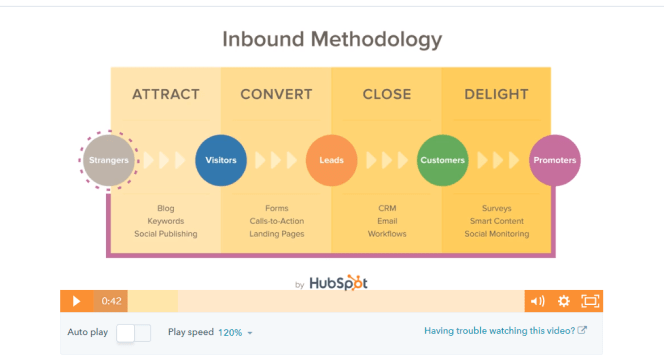 email marketing funnel.png