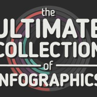 The Ultimate Collection of Infographics for Visual Designers