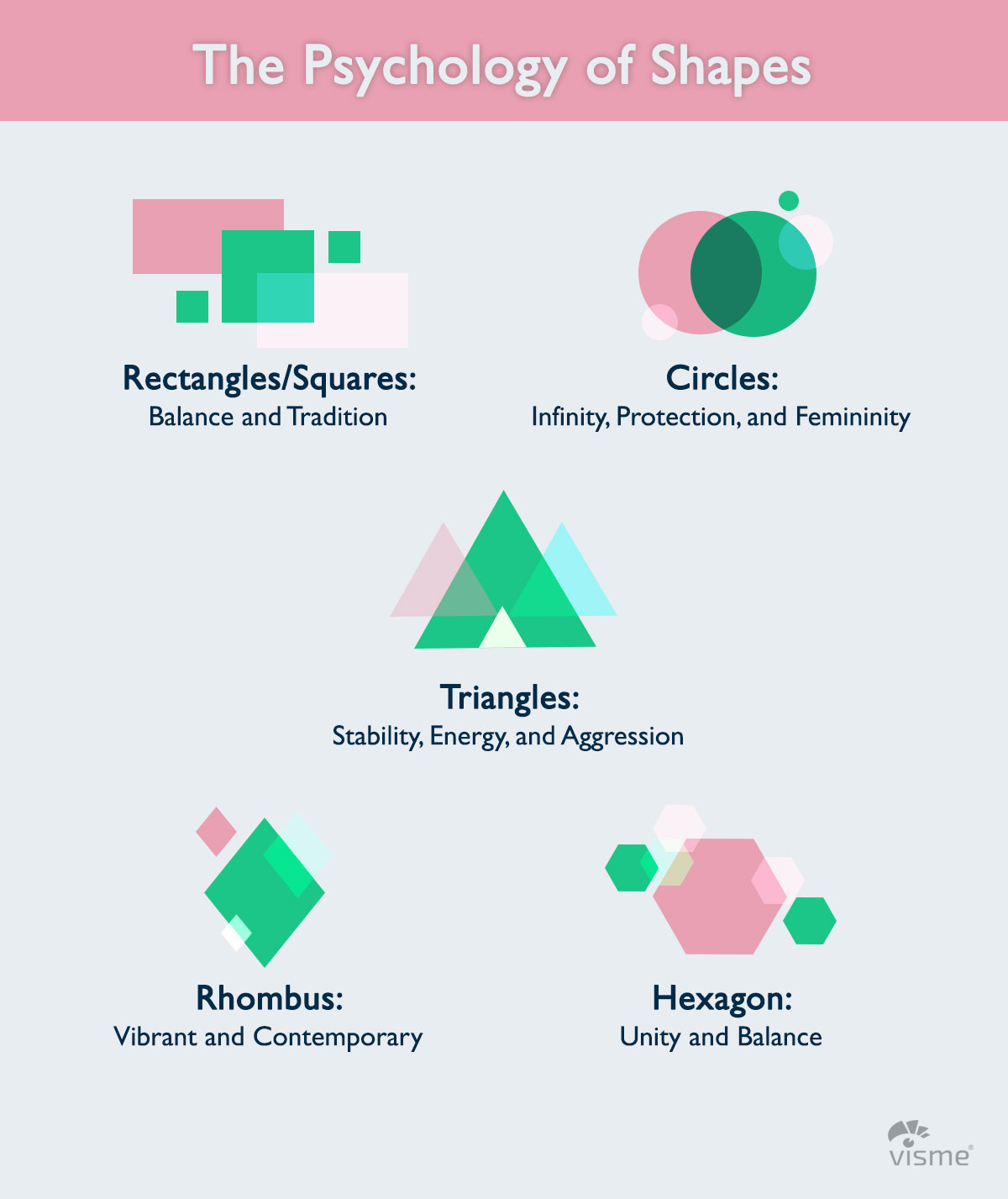 Geometric Shapes And Their Meanings