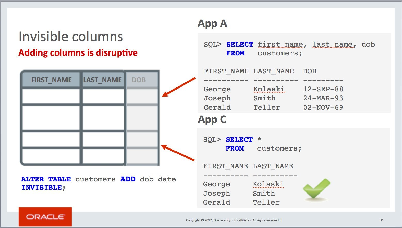 Alter table add column set default value oracle awesome home - Alter table modify column ...