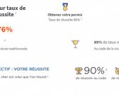 Taux de réussite 2017: les auto-écoles en ligne publient des chiffres discutables