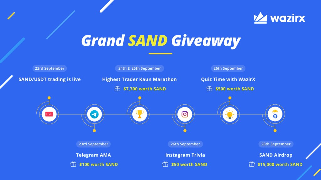 Grand SAND Giveaway