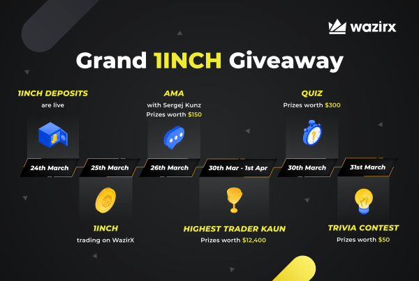 Grand 1INCH Giveaway