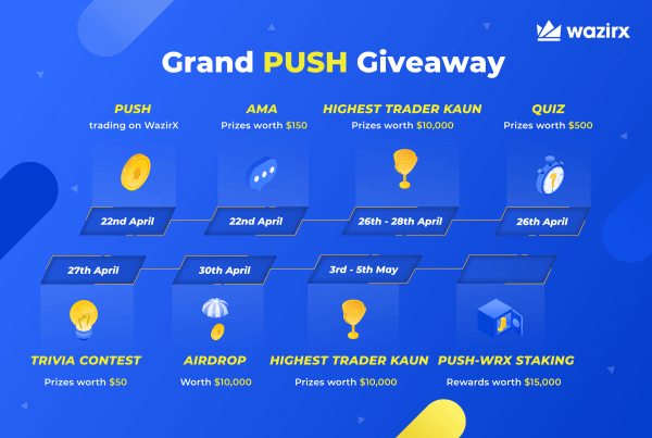 Grand PUSH Giveaway