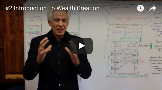 [WIT] #2 Introduction To Wealth Creation