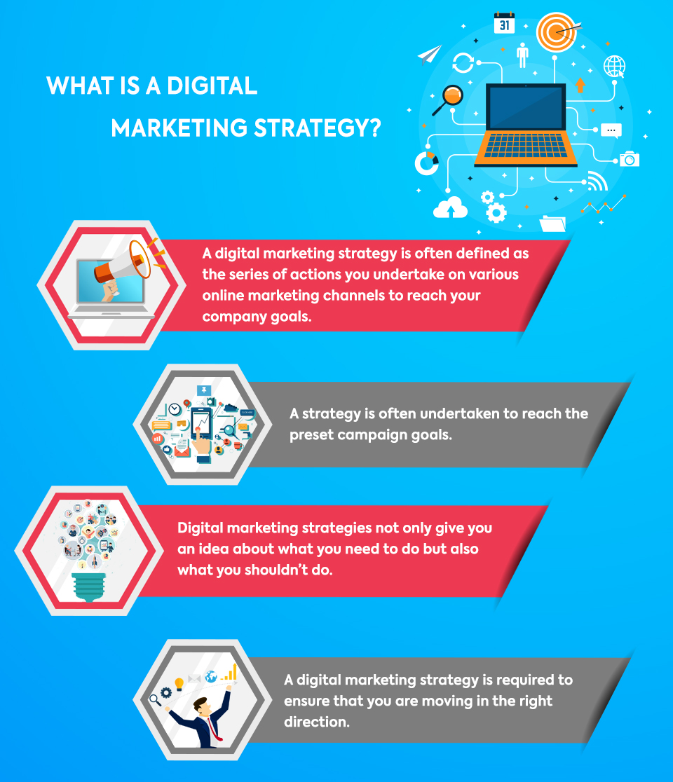 Some are better for capturing video and playing it back than others. How to Create Effective Digital Marketing Campaign In 2019