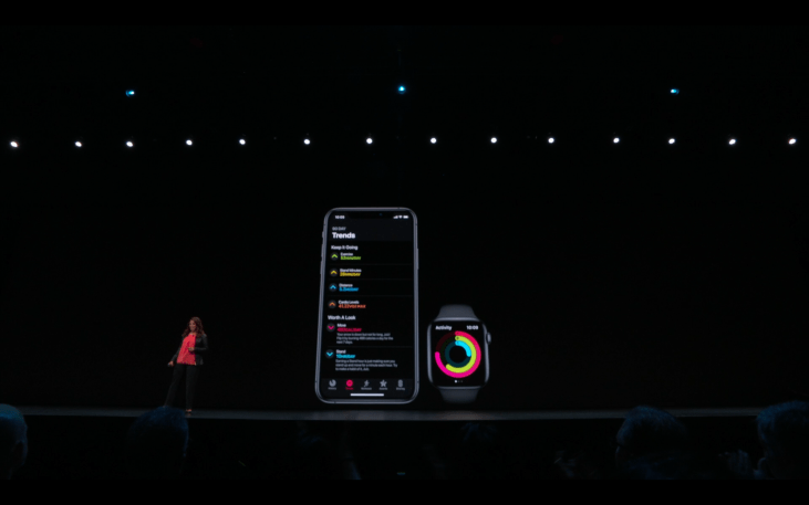 WWDC19 - watchOS - Health and fitness - Trends
