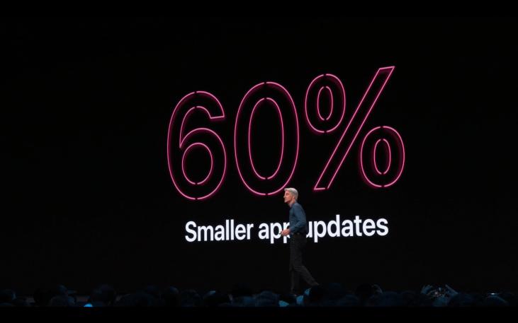 WWDC19 - iOS - Performance - Update