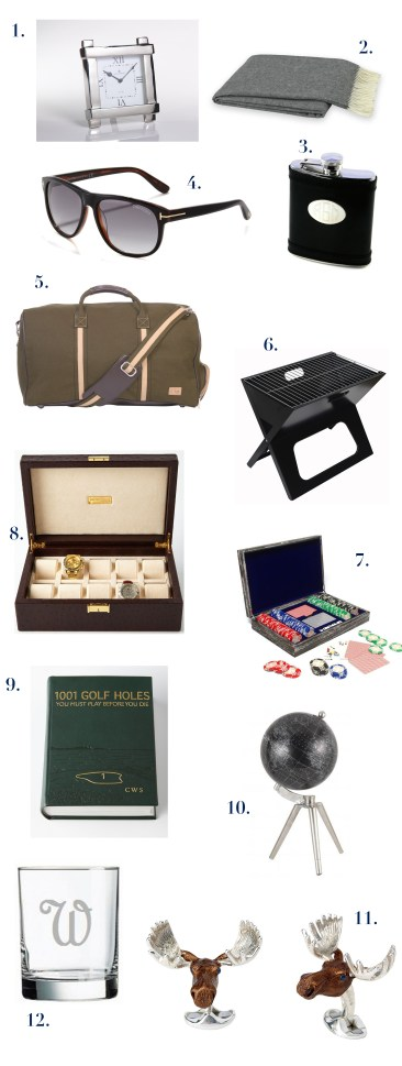 Gift Guide: Gifts for Him!