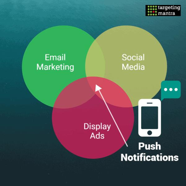 push notifications targeting