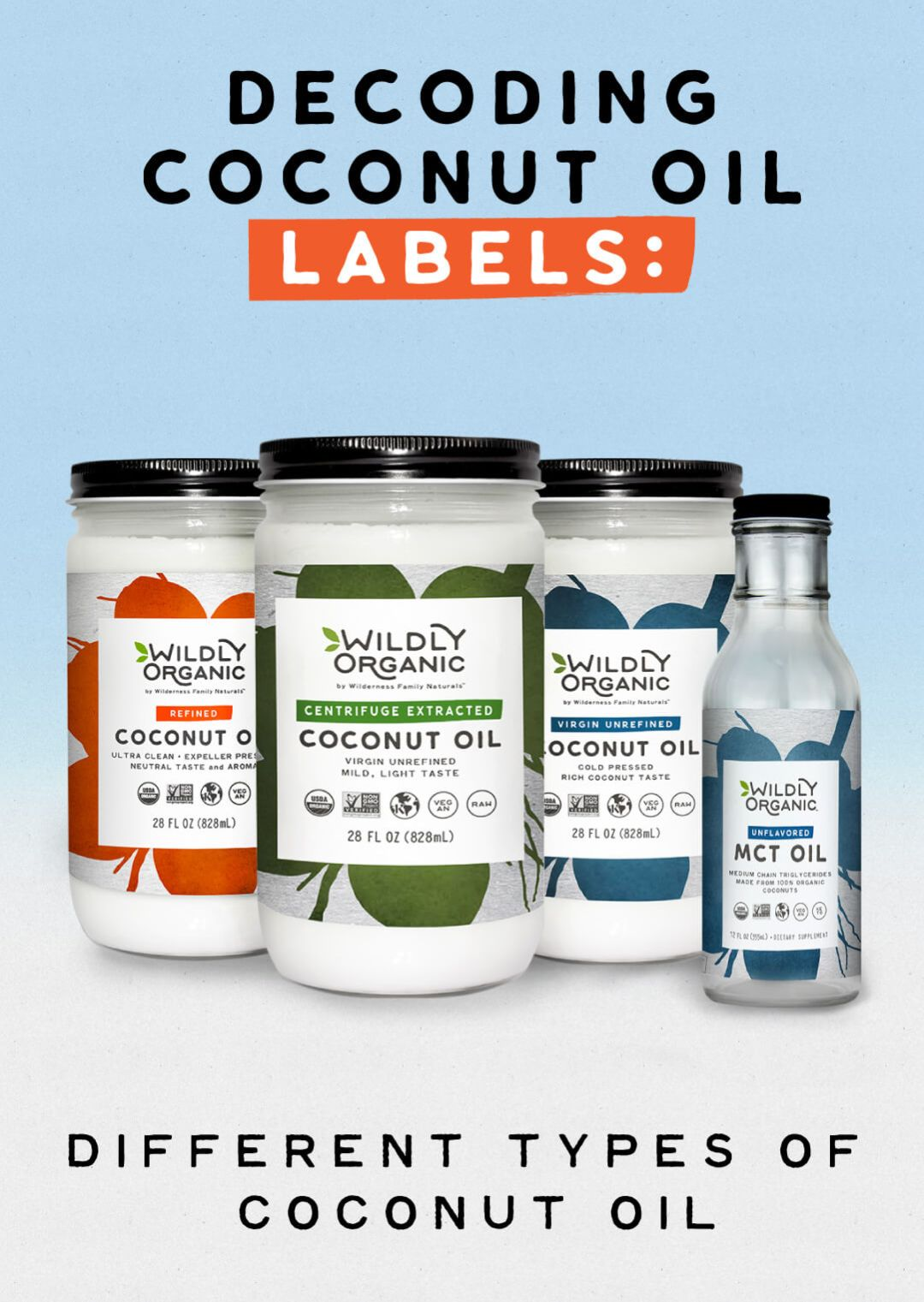 Decoding Coconut Oil Labels- blog post image