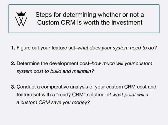 Steps for determining whether or not a custom CRM is worth the investment