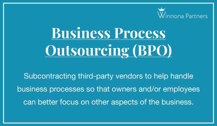 (BPO) Business Process Outsourcing
