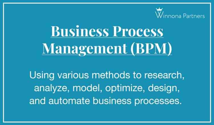 Business Process Management (BPM) definition