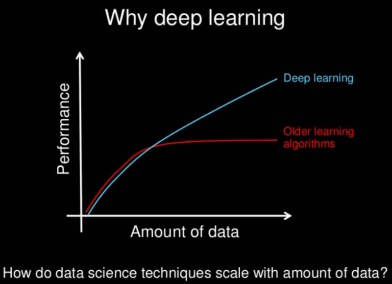 differences_of_ai_machine_learning_deep_learning_1 2