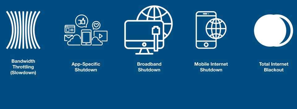 bandwidth throttling, app-specific shutdown, broadband shutdown, mobile internet shutdown, total intern blackout