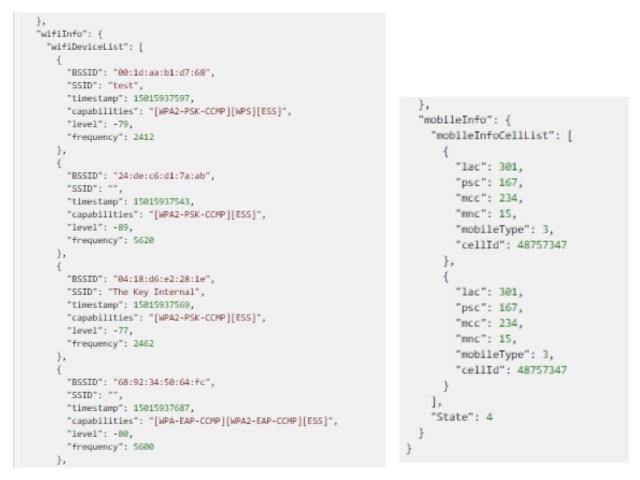 Metadata outputs showing location data