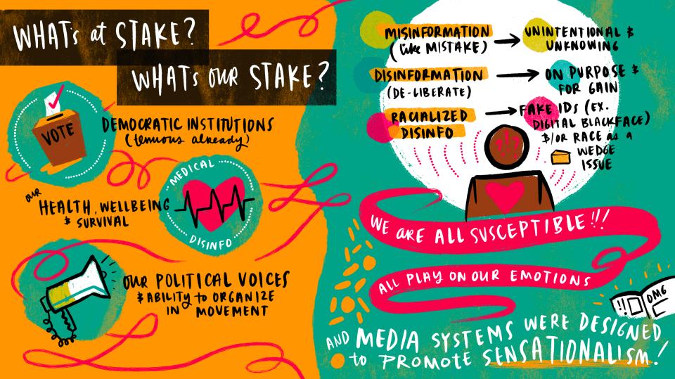 Disinformation workshop visual notes 2