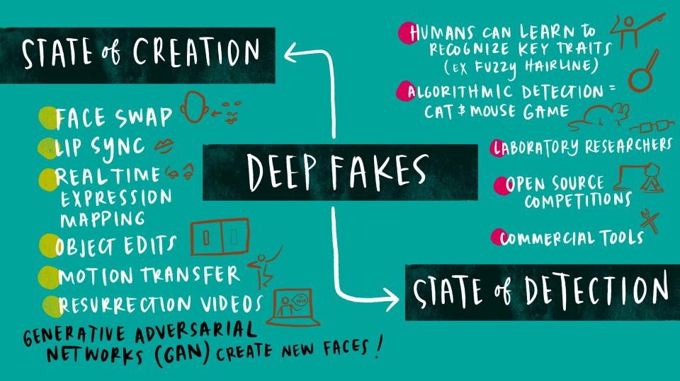 Disinformation workshop visual notes 6
