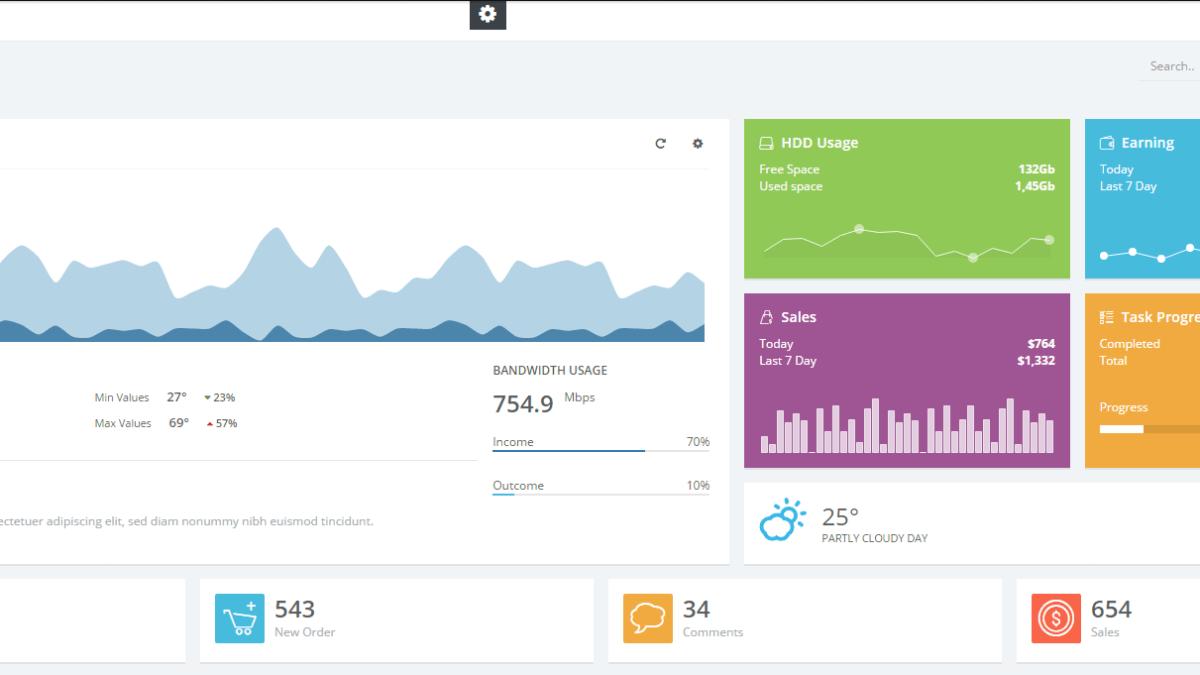 Por que utilizar relatórios e gráficos na hora de analisar as vendas?