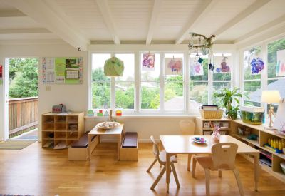 Home environment of in-home preschool Kids Collage