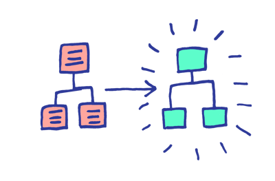 Recipe cloning is a unique invention that makes the automation library work.