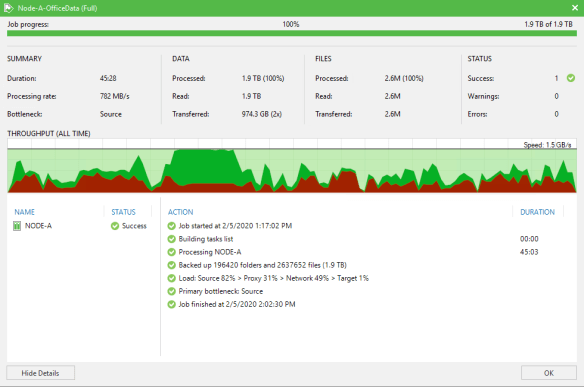 Veeam File Share backups and knowledge worker data