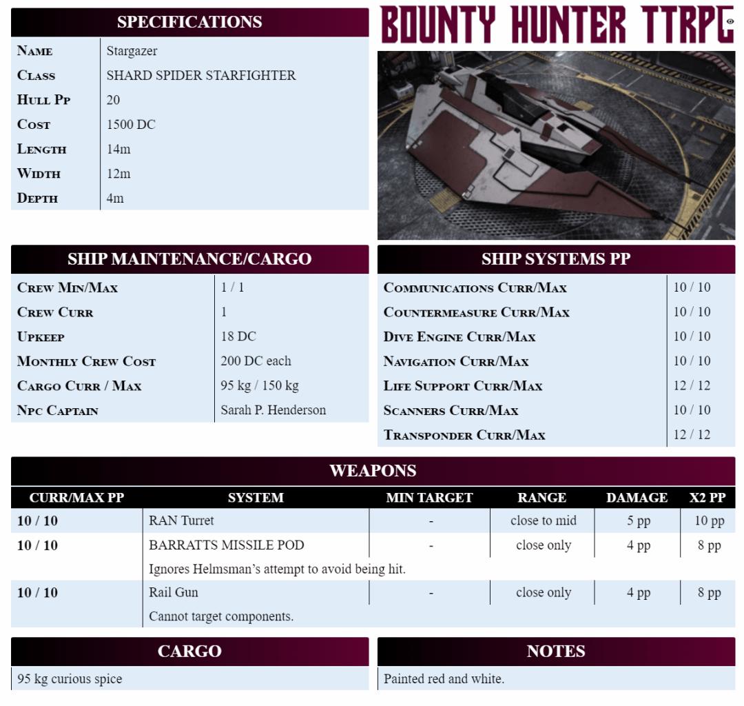 Bounty Hunter ship sheet