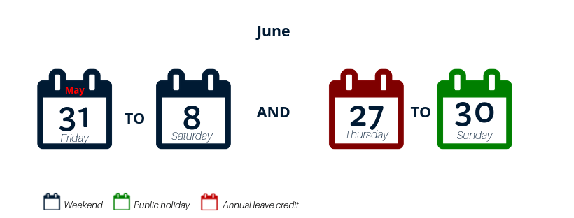 annual leave credit jun