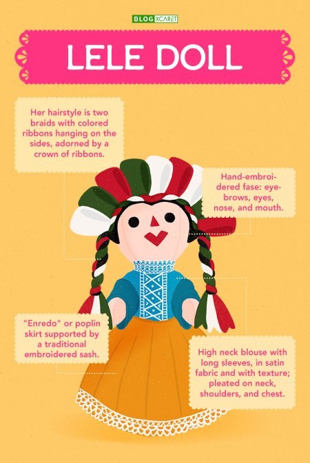 All you need to know about traditional Mexican Rag Dolls