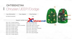 Free Download VVDI Key Tool Remote Unlock Diagram V20 Version | XhorseVVDI