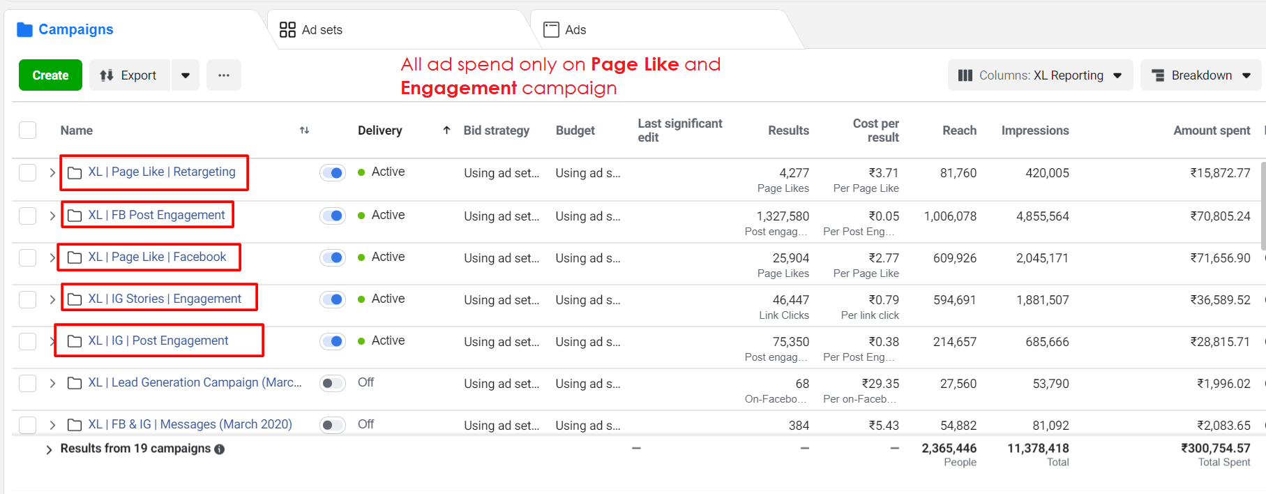 facebook ads performance