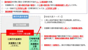 補助 円 都 東京 5000