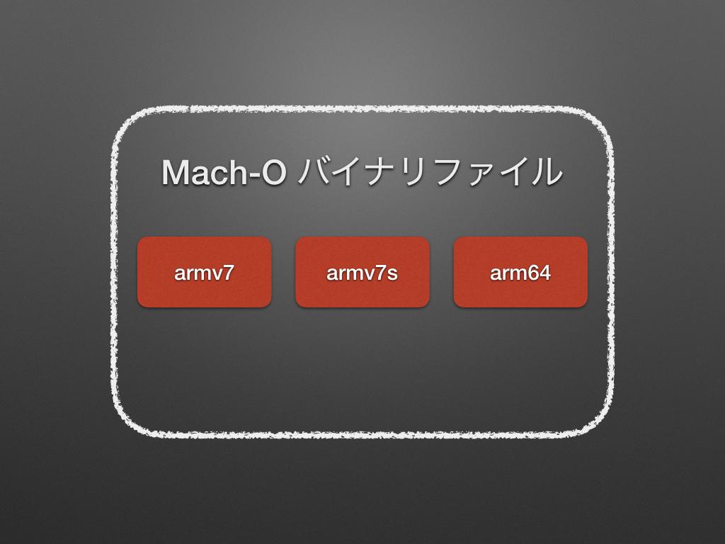 iOS・tvOS・watchOS デバイスのアーキテクチャについてのまとめ
