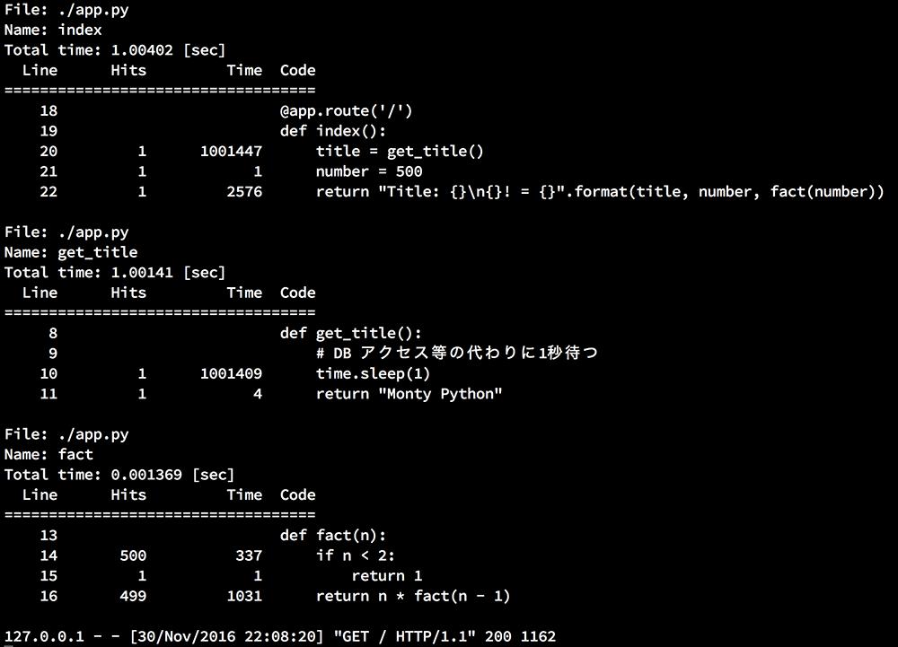 WSGI ミドルウェアとして使えるラインプロファイラを作った話