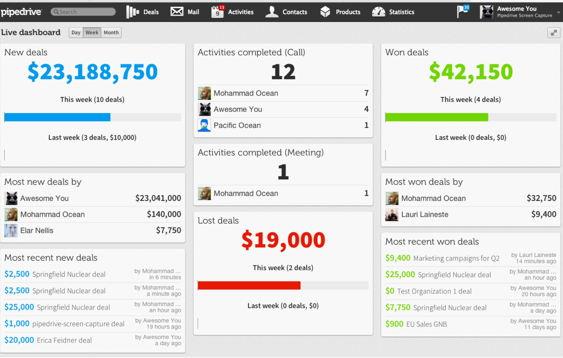 The Best Crm Software