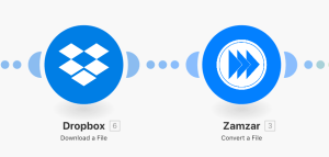 Image depicting a Dropbox to zamzar Integration and Conversion