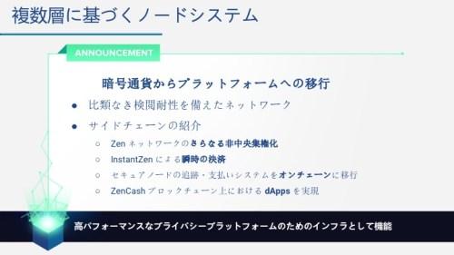 slide on super nodes (1) jp