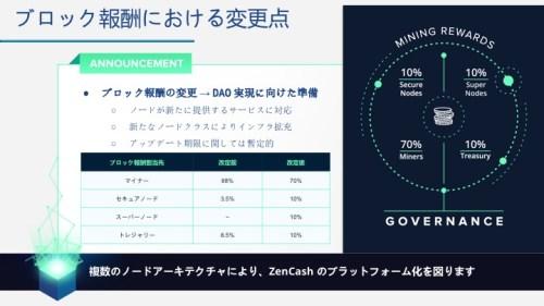 slide on block reward adjustment jp