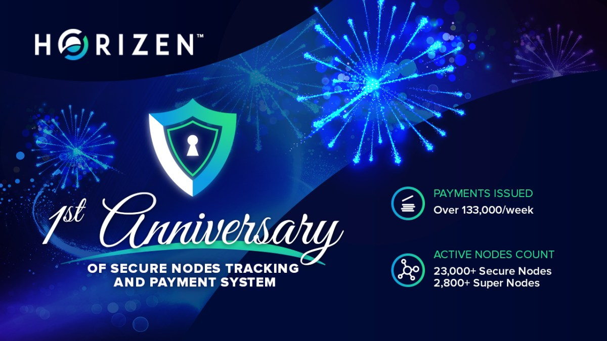 Horizen's First Anniversary of the Secure Nodes Tracking And Payment System