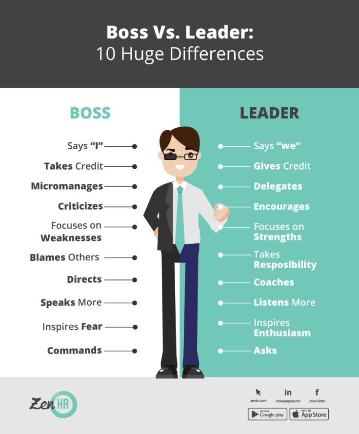ZenHR-leaderversusboss_infographic