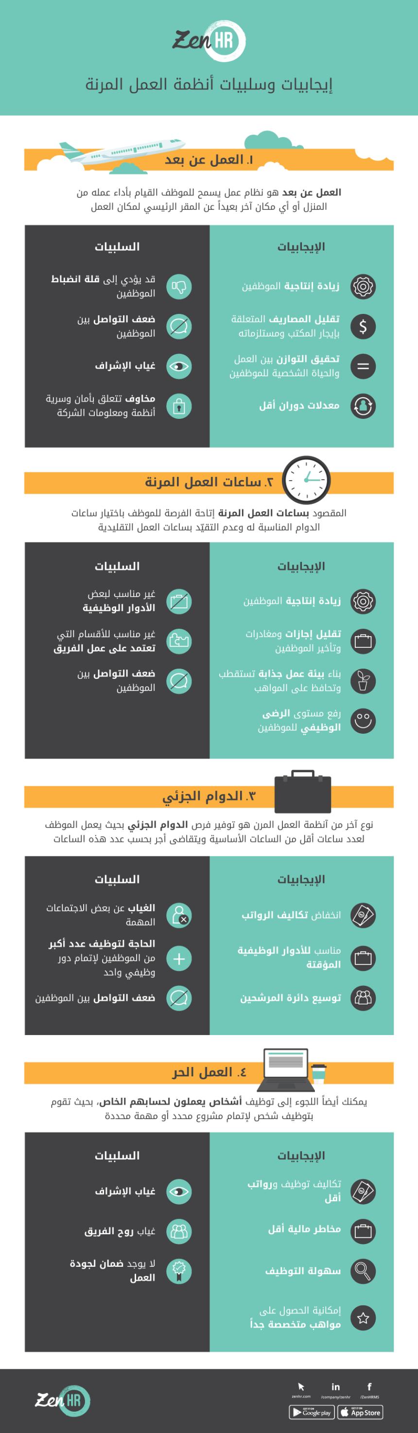 zenhr-infographic_prosandcons