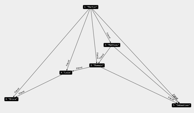 Graph_example_3
