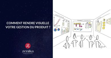 Blog Zenika-Innovation-rendre visuel gestion produit