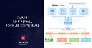 Blog Zenika - Cilium Firewall conteneurs - Cover